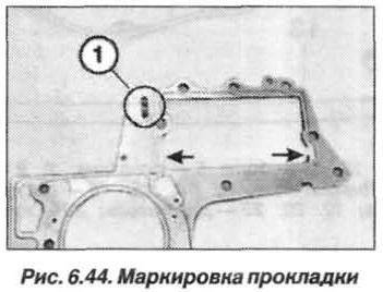 Рис. 6.44. Маркировка прокладки БМВ Х5 Е53