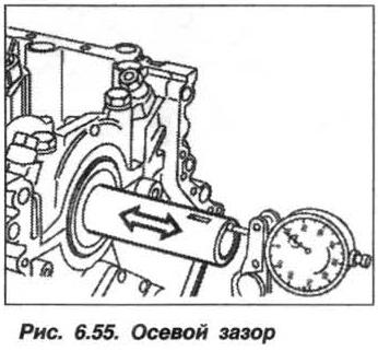 Рис. 6.55. Осевой зазор БМВ Х5 Е53