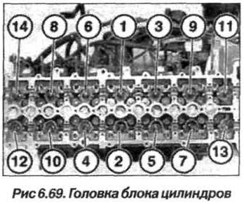 Рис. 6.69. Головка блока цилиндров БМВ Х5 Е53