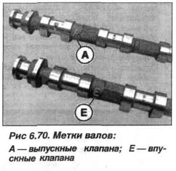 Рис. 6.70. Метки валов БМВ Х5 Е53