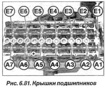 Рис. 6.81. Крышки подшипников БМВ Х5 Е53