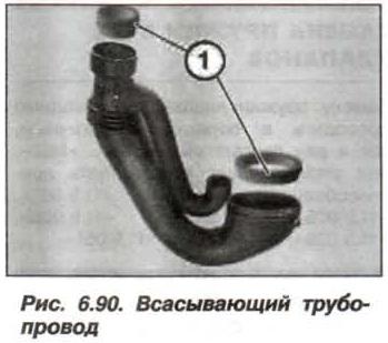 Рис. 6.90. Всасывающий трубопровод БМВ Х5 Е53