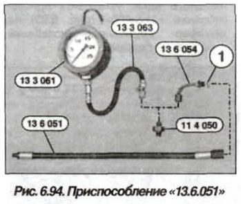 Рис. 6.94. Приспособление 13.6.051 БМВ Х5 Е53