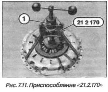 Рис. 7.11. Приспособление 21.2.170 БМВ Х5 Е53