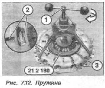 Рис. 7.12. Пружина БМВ Х5 Е53