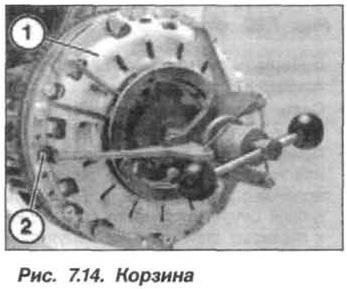 Рис. 7.14. Корзина БМВ Х5 Е53