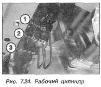 Рис. 7.24. Рабочий цилиндр БМВ Х5 Е53