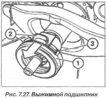 Рис. 7.27. Выжимной подшипник БМВ Х5 Е53
