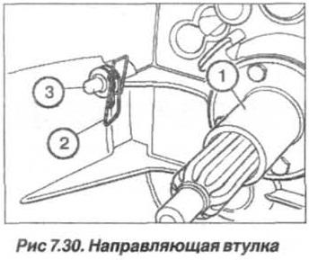 Рис. 7.30. Направляющая втулка БМВ Х5 Е53