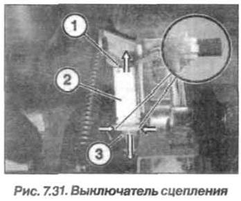 Рис. 7.31. Выключатель сцепления БМВ Х5 Е53
