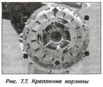 Рис. 7.7. Крепление корзины БМВ Х5 Е53