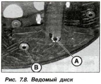 Рис. 7.8. Ведомый диск БМВ Х5 Е53