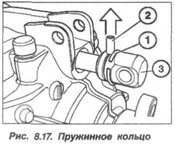 Рис. 8.17. Пружинное кольцо БМВ Х5 Е53