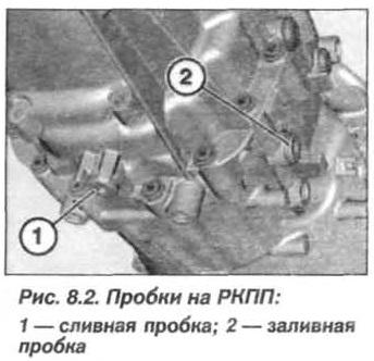 Рис. 8.2. Пробки на РКПП БМВ Х5 Е53
