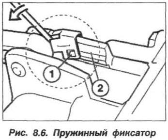 Рис. 8.6. Пружинный фиксатор БМВ Х5 Е53
