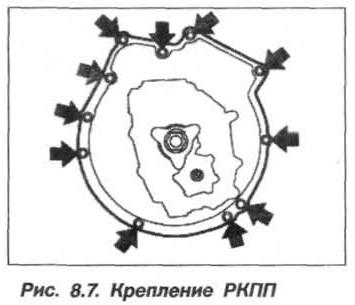 Рис. 8.7. Крепление РКПП БМВ Х5 Е53