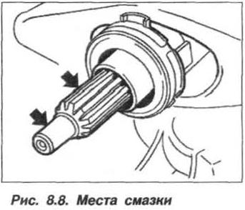Рис. 8.8. Места смазки БМВ Х5 Е53