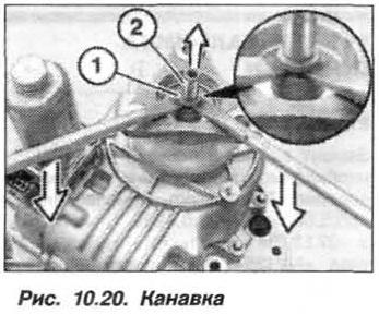 Рис. 10.20. Канавка БМВ Х5 Е53