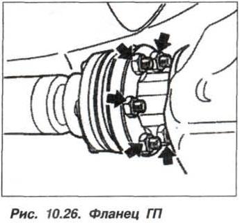 Рис. 10.26. Фланец ГП БМВ Х5 Е53