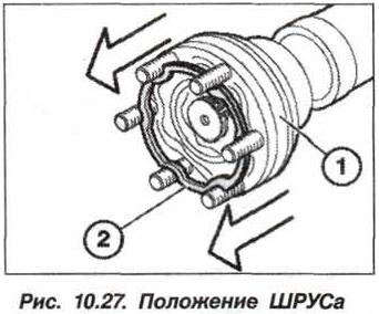 Рис. 10.27. Положение ШРУСа БМВ Х5 Е53