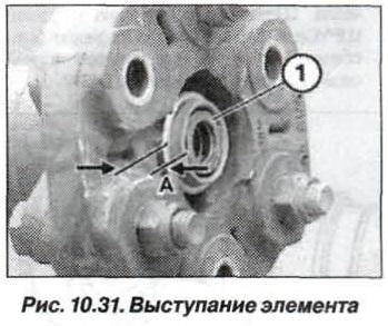 Рис. 10.31. Выступание элемента БМВ Х5 Е53