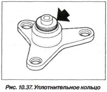 Рис. 10.37. Уплотнительное кольцо БМВ Х5 Е53