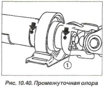 Рис. 10.40. Промежуточная муфта БМВ Х5 Е53