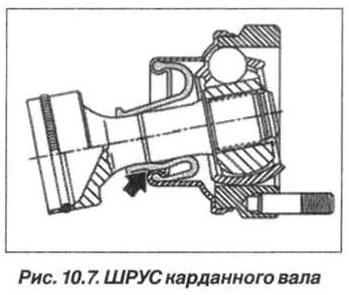 Рис. 10.7. ШРУС карданного вала БМВ Х5 Е53
