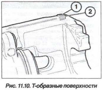 Рис. 11.10. Т-образные поверхности БМВ Х5 Е53