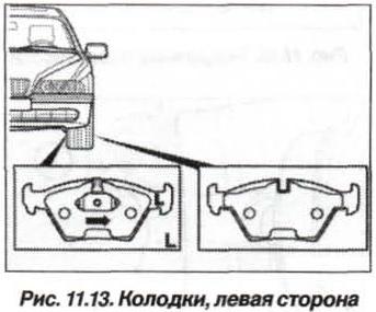 Рис. 11.13. Колодки, левая сторона БМВ Х5 Е53