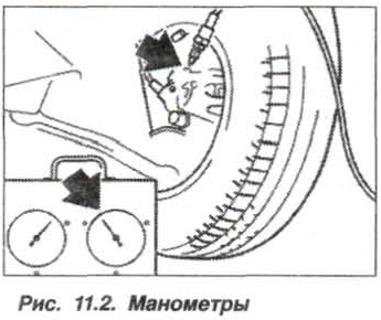 Рис. 11.2. Манометры БМВ Х5 Е53