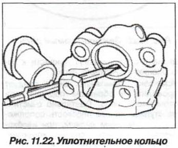 Рис. 11.22. Уплотнительное кольцо БМВ Х5 Е53