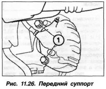 Рис. 11.26. Передний суппорт БМВ Х5 Е53