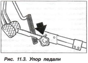 Рис. 11.3. Упор педали БМВ Х5 Е53