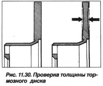 Рис. 11.30. Проверка толщины тормозного диска БМВ Х5 Е53