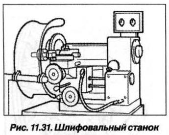 Рис. 11.31. Шлифовальный станок БМВ Х5 Е53