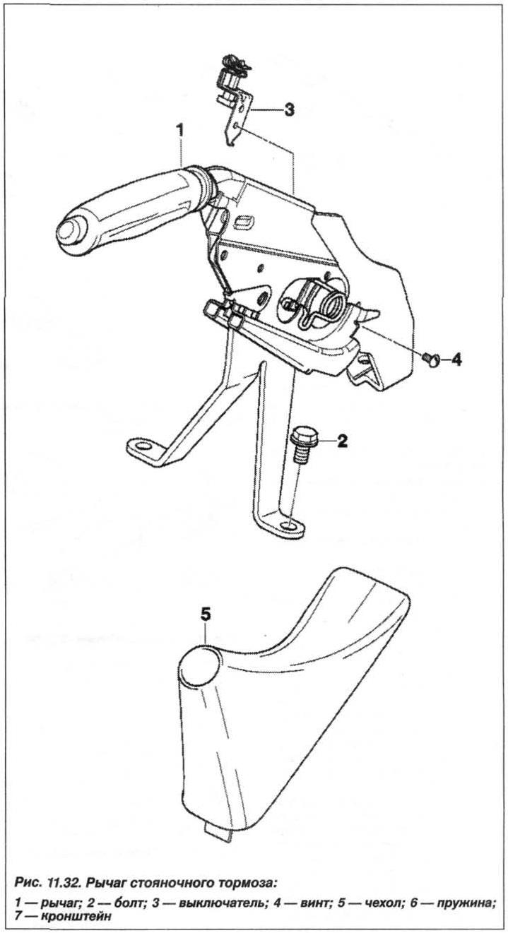 Рис. 11.32. Рычаг стояночного тормоза БМВ Х5 Е53