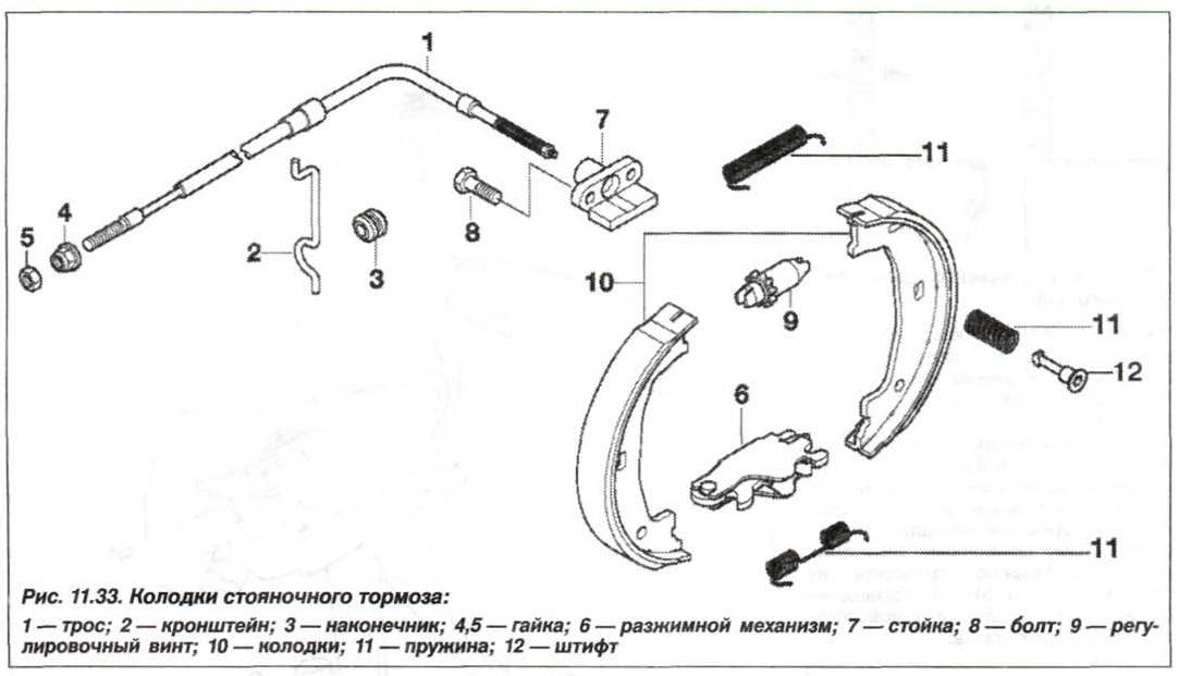 Рис. 11.33. Колодки стояночного тормоза БМВ Х5 Е53