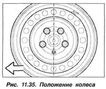 Рис. 11.35. Положение колеса БМВ Х5 Е53