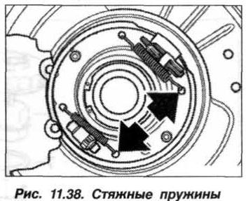 Рис. 11.38. Стояночные пружины БМВ Х5 Е53