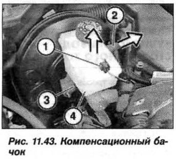 Рис. 11.43. Компенсационный бачок БМВ Х5 Е53