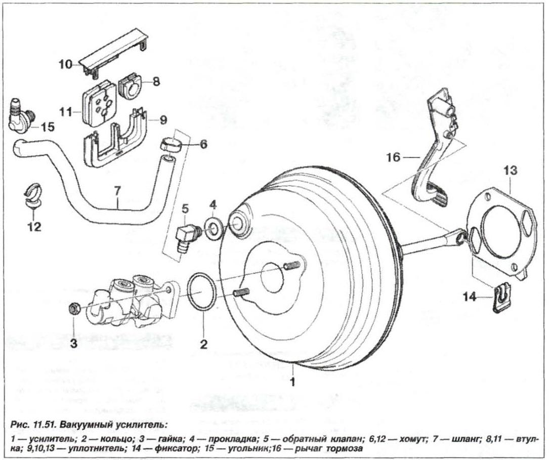 Рис. 11.51. Вакуумный усилитель БМВ Х5 Е53