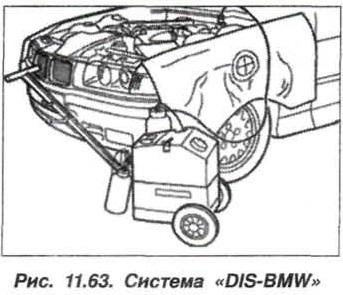 Рис. 11.63. Система DIS-BMW БМВ Х5 Е53