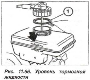 Рис. 11.66. Уровень тормозной жидкости БМВ Х5 Е53