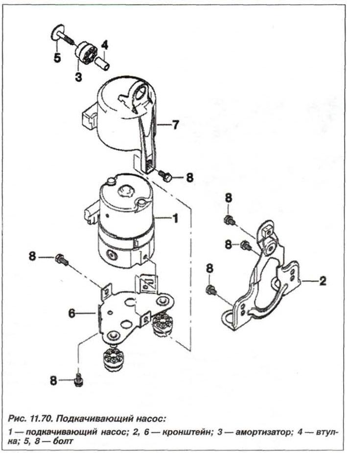 Рис. 11.70. Подкачивающий насос БМВ Х5 Е53