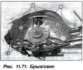 Рис. 11.71. Брызговик БМВ Х5 Е53