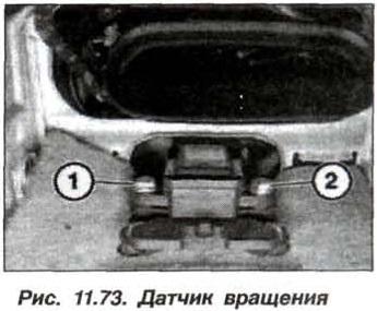 Рис. 11.73. Датчик вращения БМВ Х5 Е53