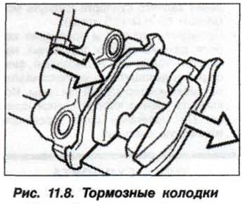 Рис. 11.8. Тормозные колодки БМВ Х5 Е53