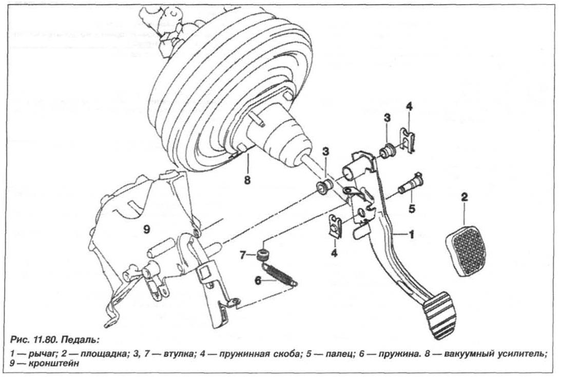 Рис. 11.80. Педаль БМВ Х5 Е53