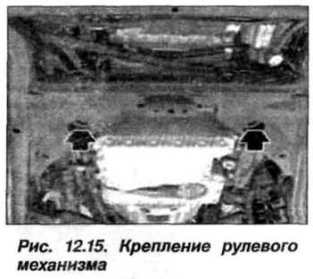 Рис. 12.15. Крепление рулевого механизма БМВ Х5 Е53